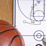 Capturing more Ws: 4 keys to coaching your employees to greater success