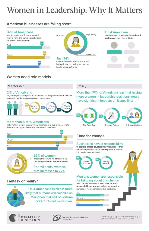 women-in-leadership-why-it-matters_patti